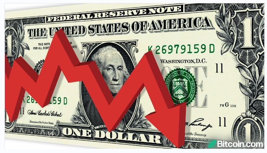 石油ドルシステムの崩壊:米ドルは世界の石油戦争から崩壊する可能性がある