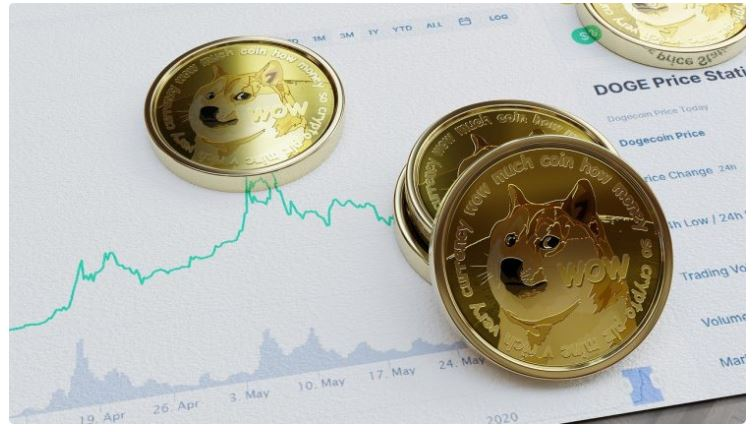 イーロン・マスクの「ベイビー・ドージ」ツイートがドージコインの価格を急上昇